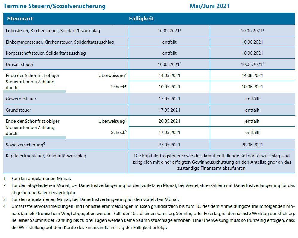 Termine Steuern/Sozialversicherung Mai/Juni 2021 - MB ...